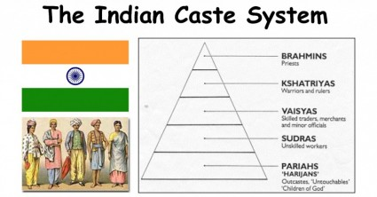 the-indian-caste-system-1024x535